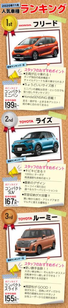 人気車種ランキング!!